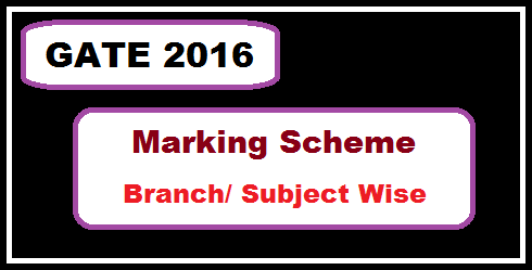 GATE 2016 Marking Scheme