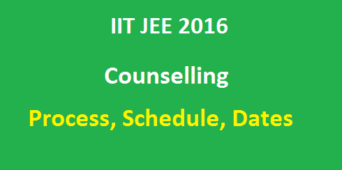 IIT JEE 2016 Counselling Process