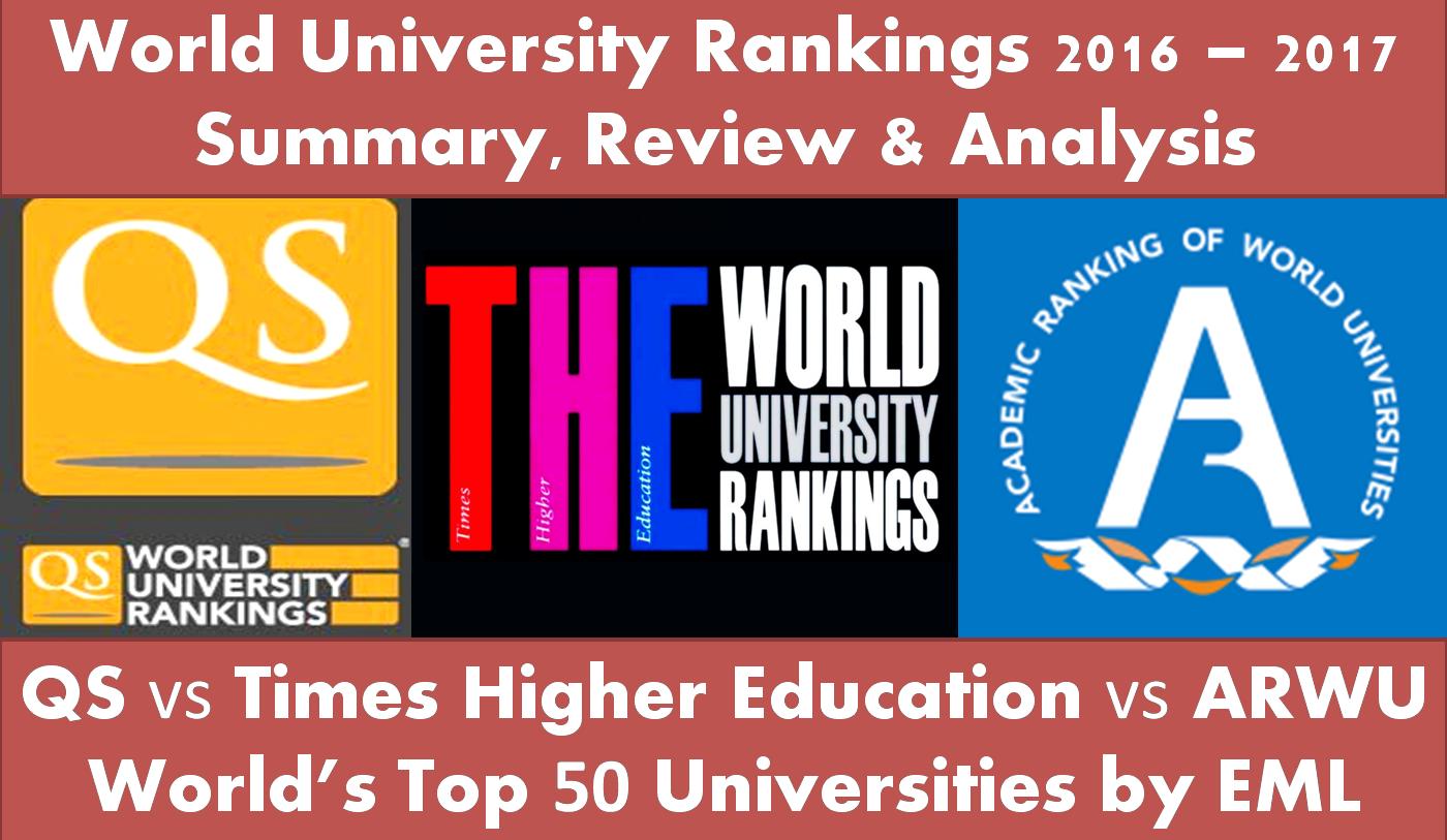 World University Rankings 2016-2017