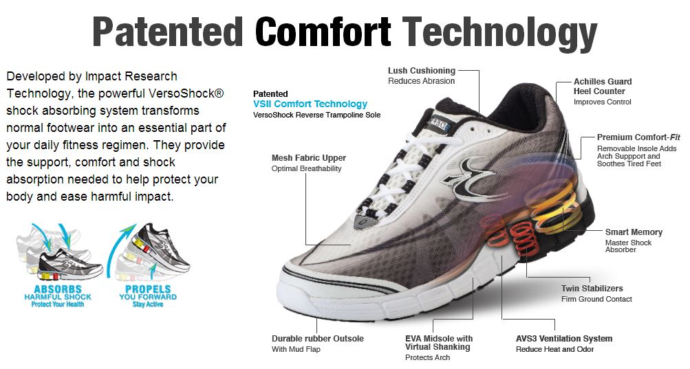 deyfer gravity shoes benefits