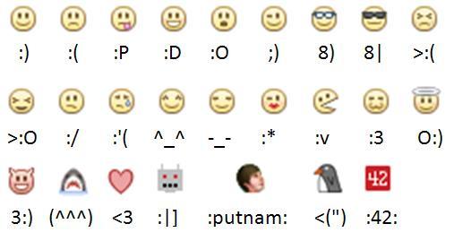 Putnam emoji