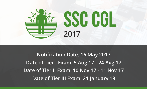 SSC CGL Tier 1 Exam Analysis